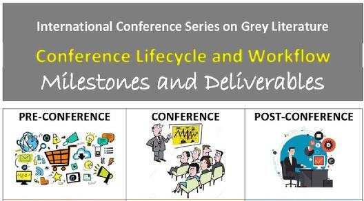 GL Conference Lifecycle